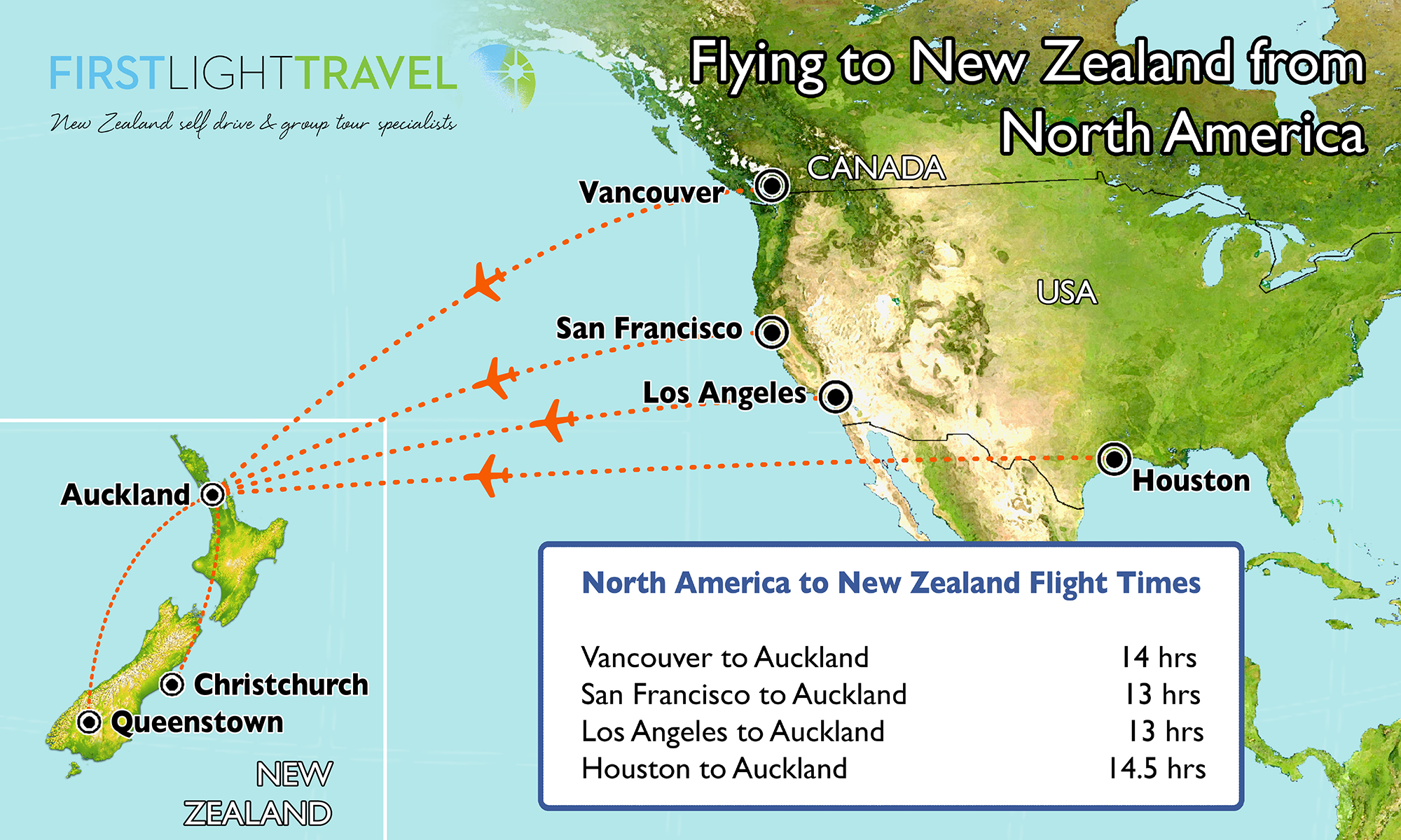 Tips & Advice on Getting to New Zealand | NZ Holiday Planner